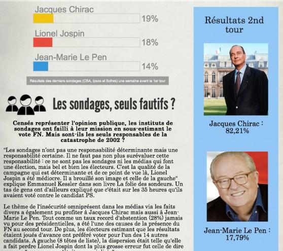 Louise_sondages2