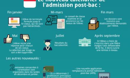 L'Université française a-t-elle perdu le sens de l'orientation?